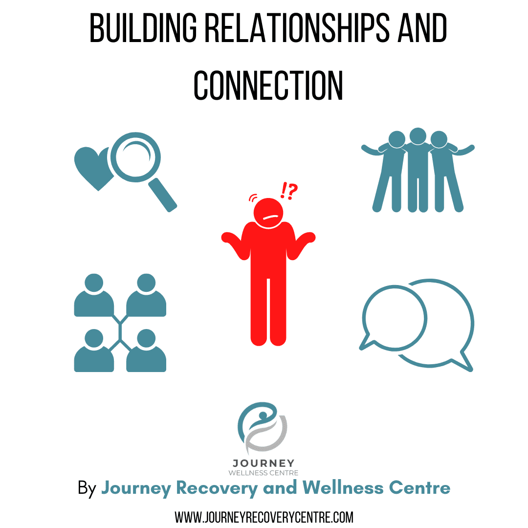 20.12.13 Journey Blog Building Relationships and Connection