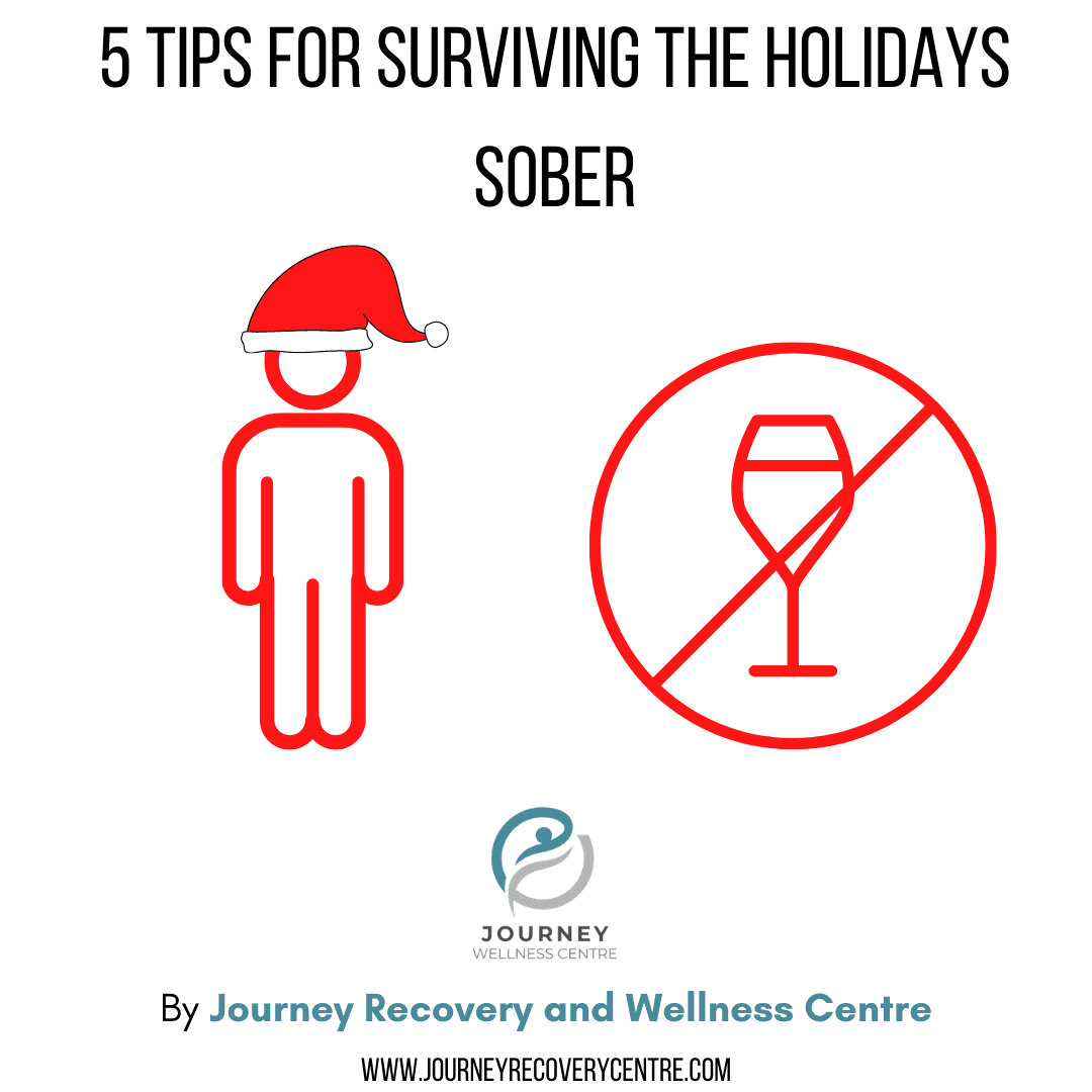 Copy of 20.12.06 Journey Blog Surviving Holidays While Sober